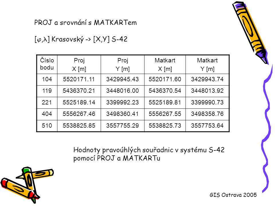 PROJ a srovnání s MATKARTem [j,l] Krasovský -> [X,Y] S-42